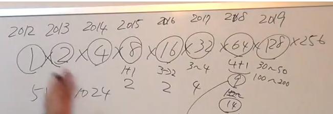 NHKから国民を守る党議員数予測