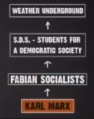 イギリス左翼団体の変遷